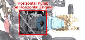 Horizontal Engine & Pump